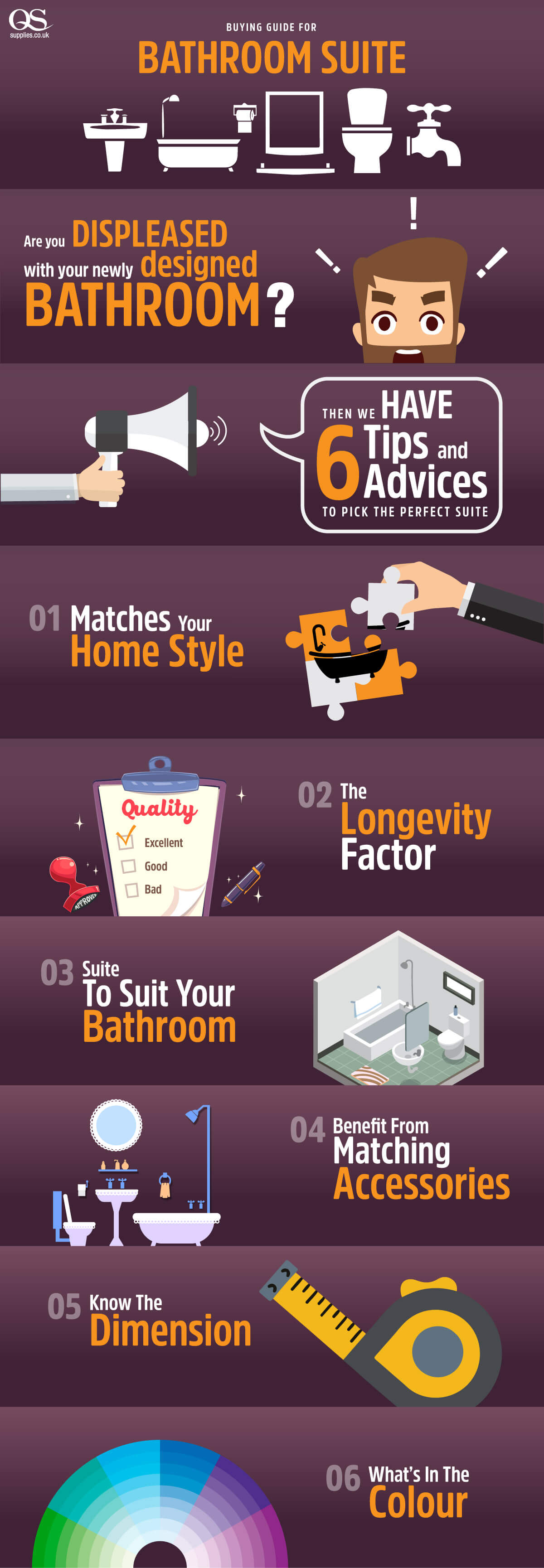 Infographic Bathroom buying guide